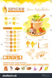 Food Map Diet Spice Herb Icons Healthy Food Vector Stock Vector 595156052