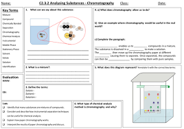 aqa c2 acids and bases by srewp teaching resources tes