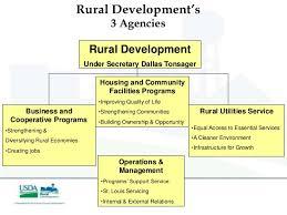 Usda Rural Housing Service 9 20 12 Accessing Usda Rural Development Programs For Cooperatives