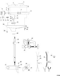 trolling motor wiring diagram ochikara biz