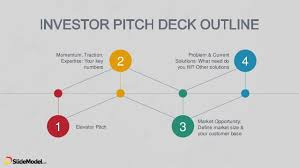 slidemodel com investors pitch powerpoint template