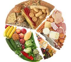 la cuisine au moyen age la nutrition rôle et besoins nutritionnels