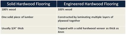 hardwood flooring in cambridge great quality great prices