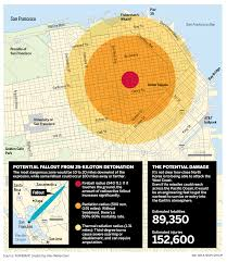 North Bay Fire Hall Ny by What Would Happen If North Korea Nukes The Bay Area