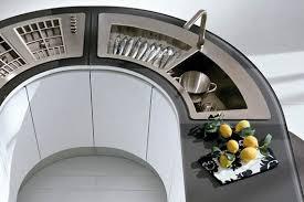Great Spins On Kitchen Sink Trends Plumb Tile  BlogPlumb Tile - Kitchen sinks styles