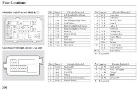 battery heating fuse box bad wiring diagrams collection