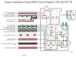gehl wiring diagram john deere combine wiring diagram john wiring