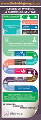 Best 25 Online Jobs For Best 25 Online Teaching Jobs Ideas On Pinterest Teaching Jobs