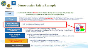 contractor safety program template virtren com