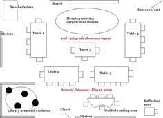 Floor Plan For Classroom Elementary Classroom Design Layout Get A Template For Designing