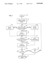 patent us5053883 terminal polling method google patents