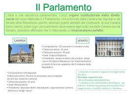 sede presidente della repubblica italiana l ordinamento della repubblica 繹 fatto lo stato italiano la