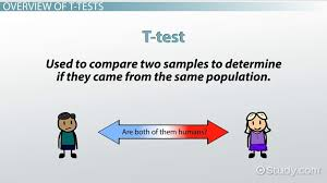 Example Of A Resume For A College Student by What Is A T Test Procedure Interpretation U0026 Examples Video