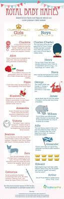 royal baby names infographic bestinfographics co