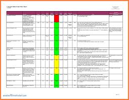 wrap up report template wrap up report template cool unique monthly project progress