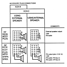 stereo wiring diagram wiring diagrams wiring diagrams