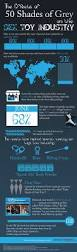 17 best images about infographie on pinterest superman the big