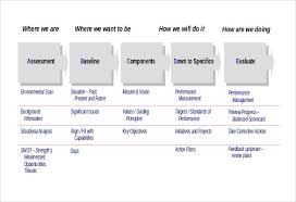 17 business strategy templates u2013 free sample example format