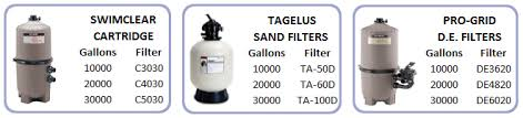 how to size a pool filter