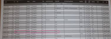 Reloading Data Spreadsheet Shotgunworld Com U2022 Rio 16 Gauge Hulls