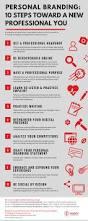 Starting A Home Design Business Social Media Image Size Guide 2015 Bloguettes Com Blogging