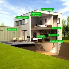 Smart Home Technology by Bedroom Smart House Designs Splendid Smart Home Technology Cool