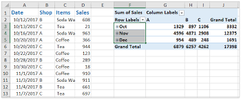 how to pivot table how to ungroup dates in an excel pivot table