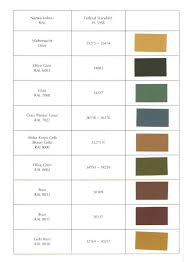 sixth army group view topic color german helmets and tanks