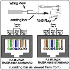 rj45 pinout wiring diagrams for cat5e or cat6 cable within plug