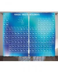 Shower Curtain Chemistry Science Shower Curtain Chemistry Element Table Print For Bathroom