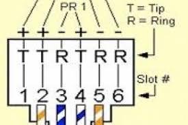 rj11 wiring diagram wiring diagram