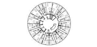 glenn howells architects rotunda birmingham form function