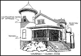 Queen Anne Style House Plans Architectural Styles Of Palo Alto