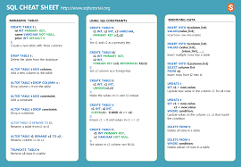 Alter Table Drop Column Sql Cheat Sheet Download Pdf It In Pdf Or Png Format