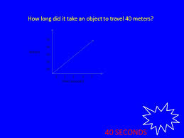 how long would it take to travel 40 light years force and motion jeopardy review graphsvocabularysir isaac newton