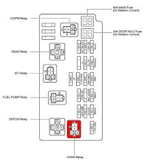 2013 toyota tundra fuse box 2013 wiring diagrams instruction