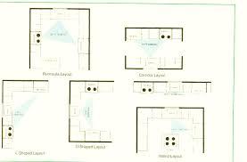 l shaped floor plans l shaped kitchen floor plan photogiraffe me