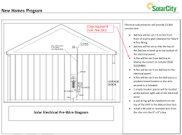 solar panel energy winsome construction winsome construction