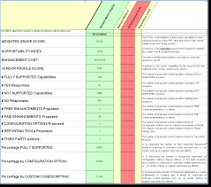 scorecard templates system comparison software evaluation rfp