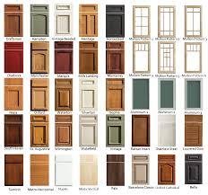 kitchen cabinet door colors superb kitchen cabinet door styles options captivating modern photo