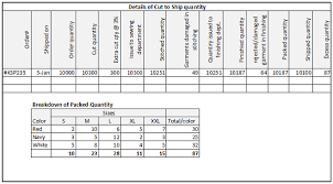 top secret report template order completion report format mis formats