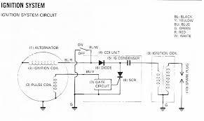 saxon wiring diagram motorcycle ignition switch wiring diagram