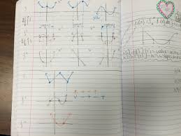 how do you curve sketching u2014 infinite sums