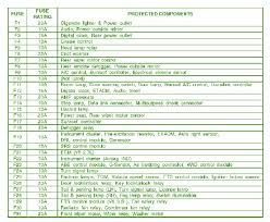 hyundai accent stereo wiring diagram periodic tables
