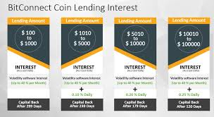 bitconnect good or bad closed the end of the bitconnect lending bitcoincrypto news