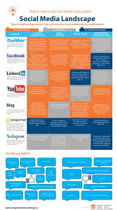 Social Media Landscape by Social Media Landscape Infographic Canada Health Infoway