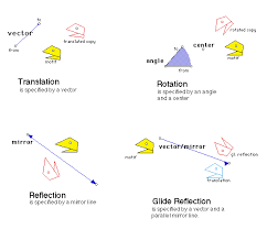 mixed transformation worksheet sinem keskin a mathematician u0027s blog
