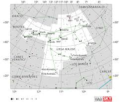 Sky Maps Ursa Major Constellation Myth Facts Stars Location Star Map