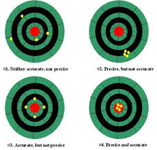 Accuracy Vs Precision Worksheet Answers Computer Accuracy Activity Teachengineering Org