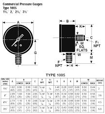 ashcroft 1005 commercial pressure gauge 15 1005h 01b 60